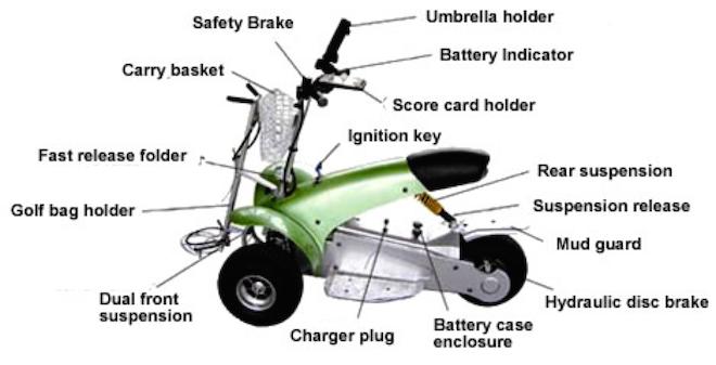 151103-golf-trike2