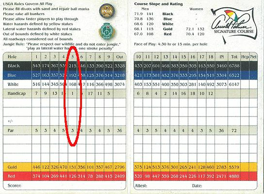 Four Seasons scorecard